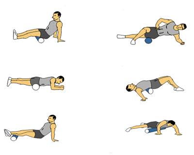 ورزش, درد عضلانی, علت درد عضلات پس از ورزش