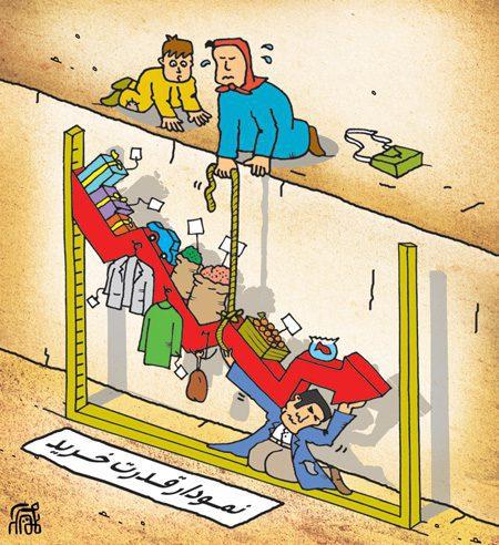 کاریکاتورهای گرانی عید, طنز و کاریکاتور