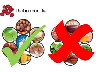 تغذیه تالاسمی مینور, رژیم غذایی تالاسمی مینور