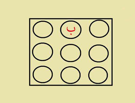 تست هوش کدام دایره خالی می ماند؟, سرگرمی
